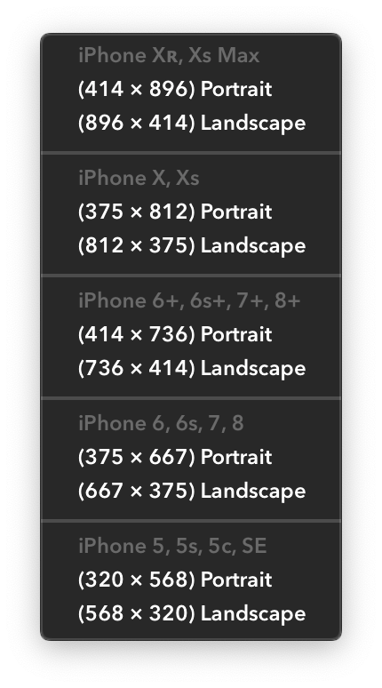 List of iPhone Screen Sizes